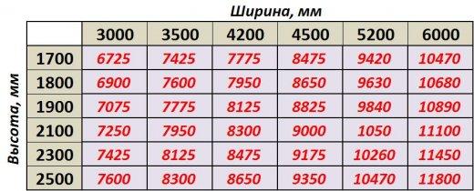 price_otkat_2014