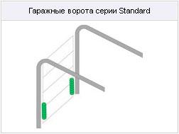 serija_standart