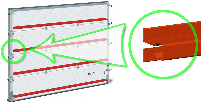 Установка комплекта усиливающих профилей (арт. SPK) на полотне ворот